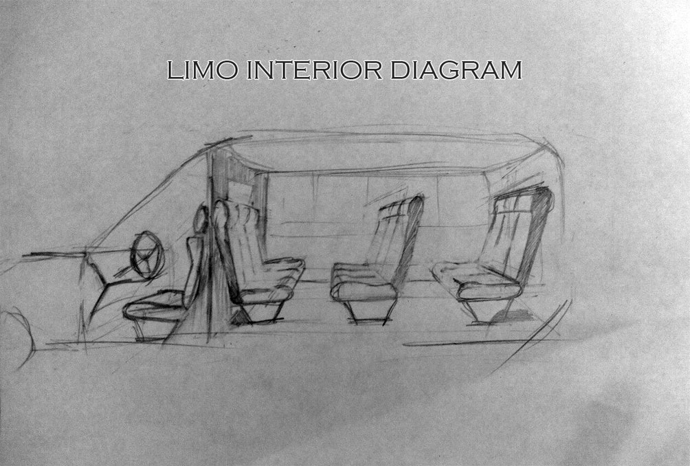 limo-diagram